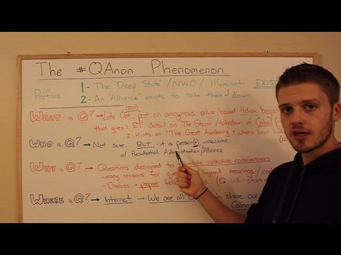 Basics of QAnon Phenomenon (29:08)
